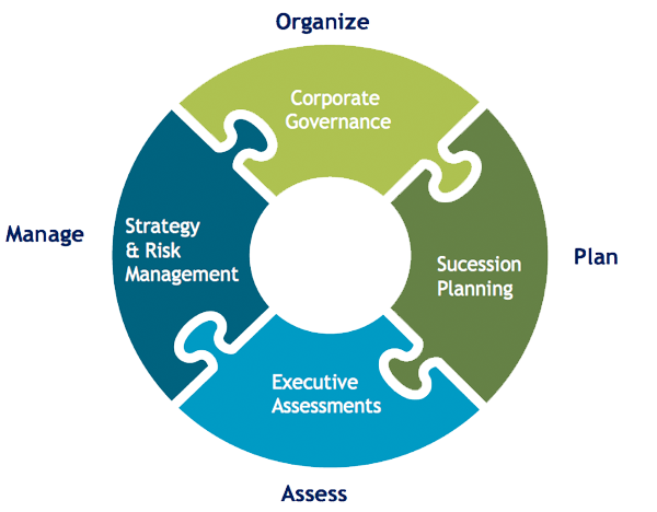 executive-level-2